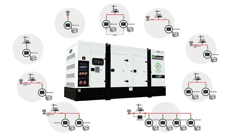 МНОЖЕСТВО различных применений всего для одной электрогенераторной установки